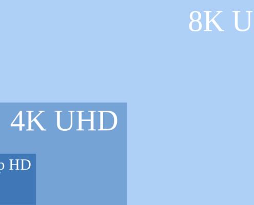 4k UltraHD - 4k ist 3840×2160 Pixel